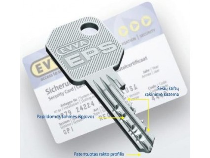 EVVA EPS - Extended Profile System spyna su cilindro apsauga PROTECTOR 45 HRC