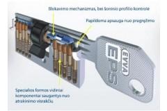 EVVA EPS cilindras