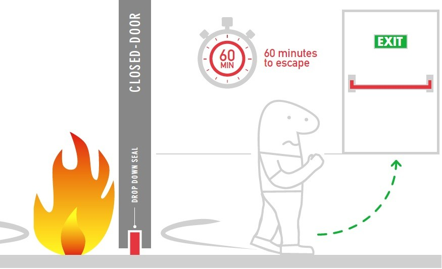 CCE COMFORT FIRE DROP 20 MINI 60 930mm