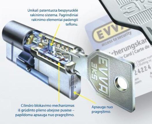 EVVA 3KSplus cilindras